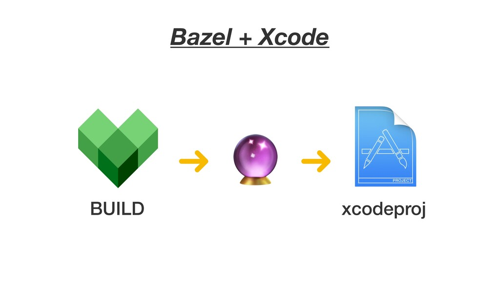 Bazel + Xcode BUILD xcodeproj