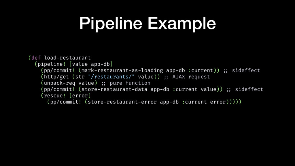 Pipeline Example (def load-restaurant (pipeline...