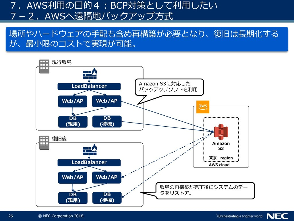 26 © NEC Corporation 2018 7.AWS利用の目的4:BCP対策として利...