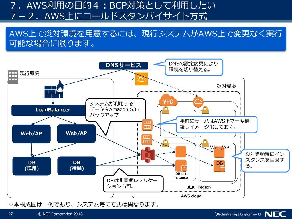 27 © NEC Corporation 2018 7.AWS利用の目的4:BCP対策として利...