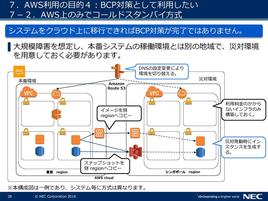 28 © NEC Corporation 2018 7.AWS利用の目的4:BCP対策として利...