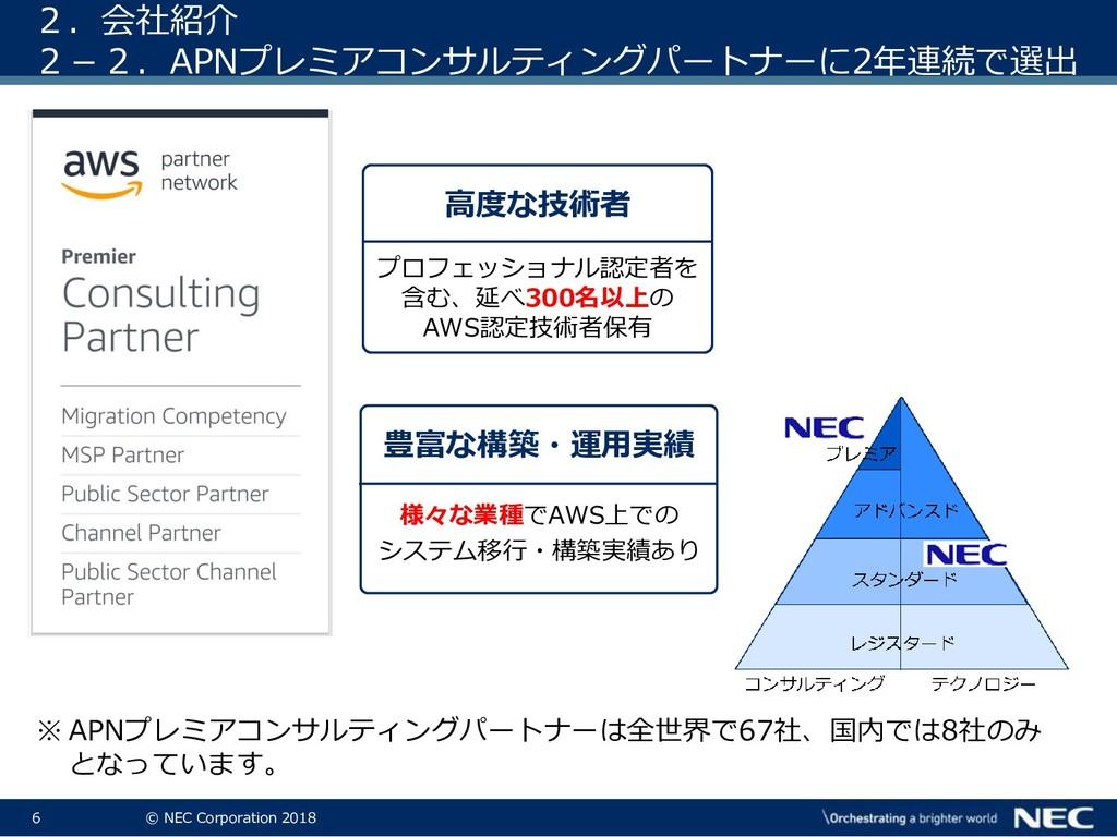 6 © NEC Corporation 2018 2.会社紹介 2-2.APNプレミアコンサル...