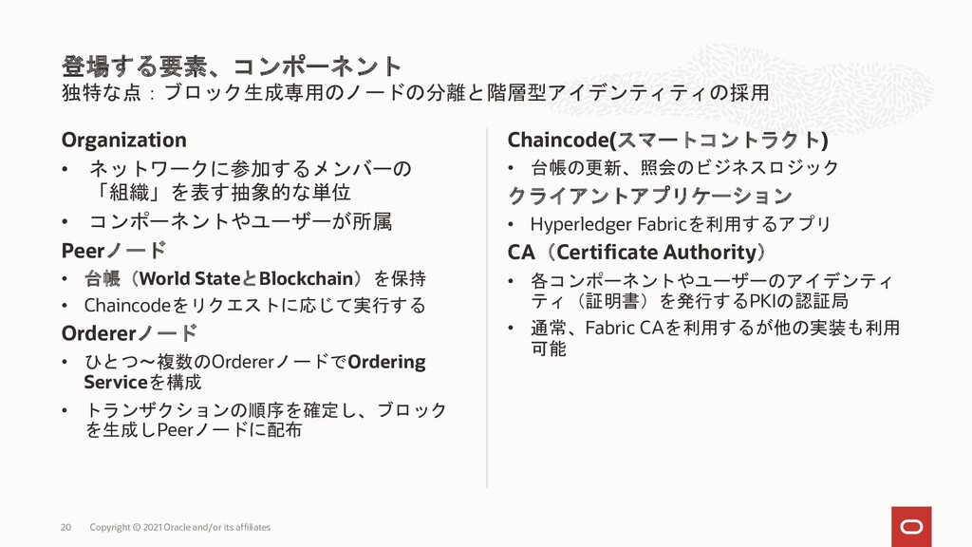 Orderer Organization 20 Peer Client App CA Chai...