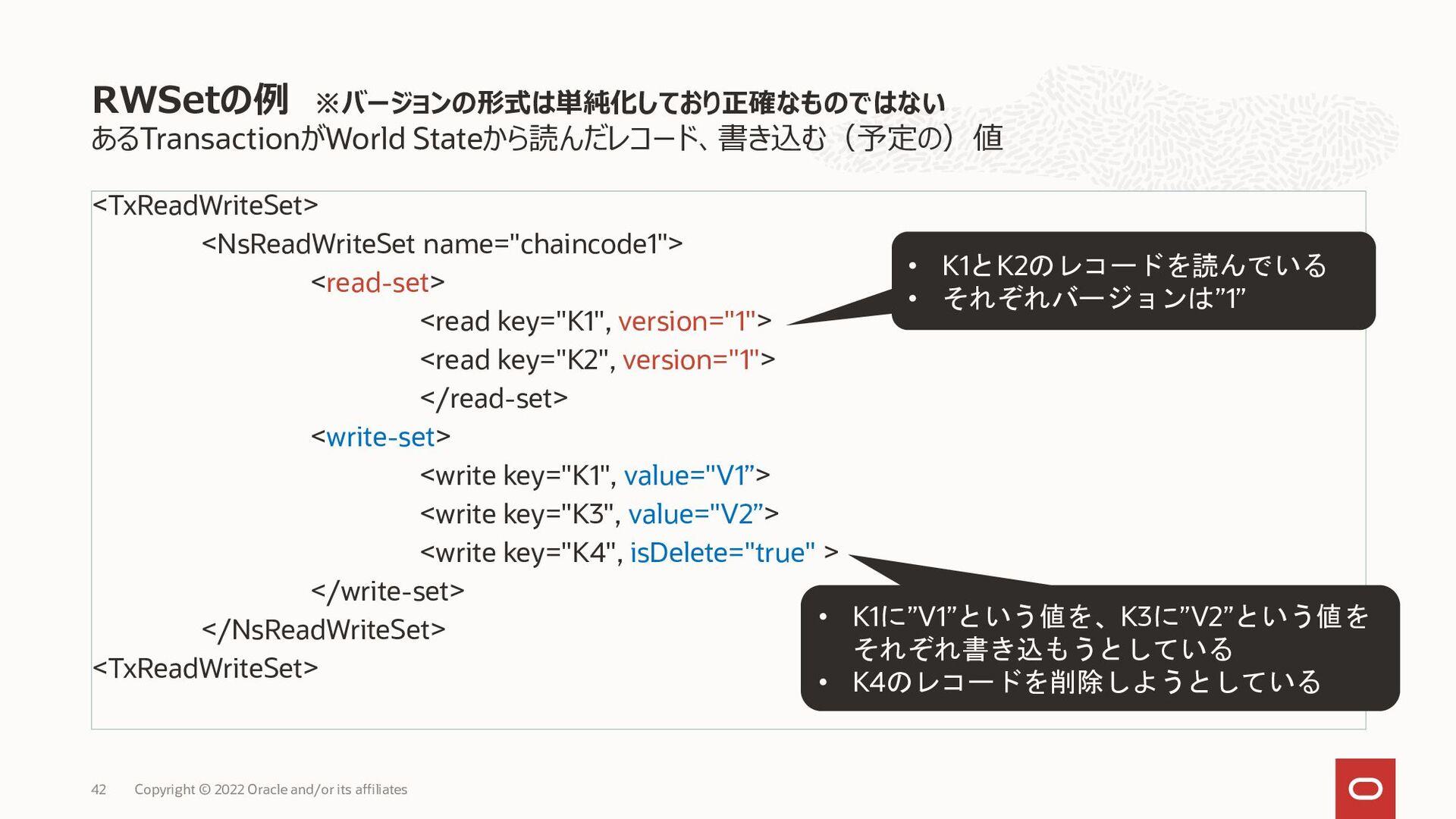 ブロック生成ノードを分権で持つ+冗長性により耐障害性を確保 Ordering Serviceの...