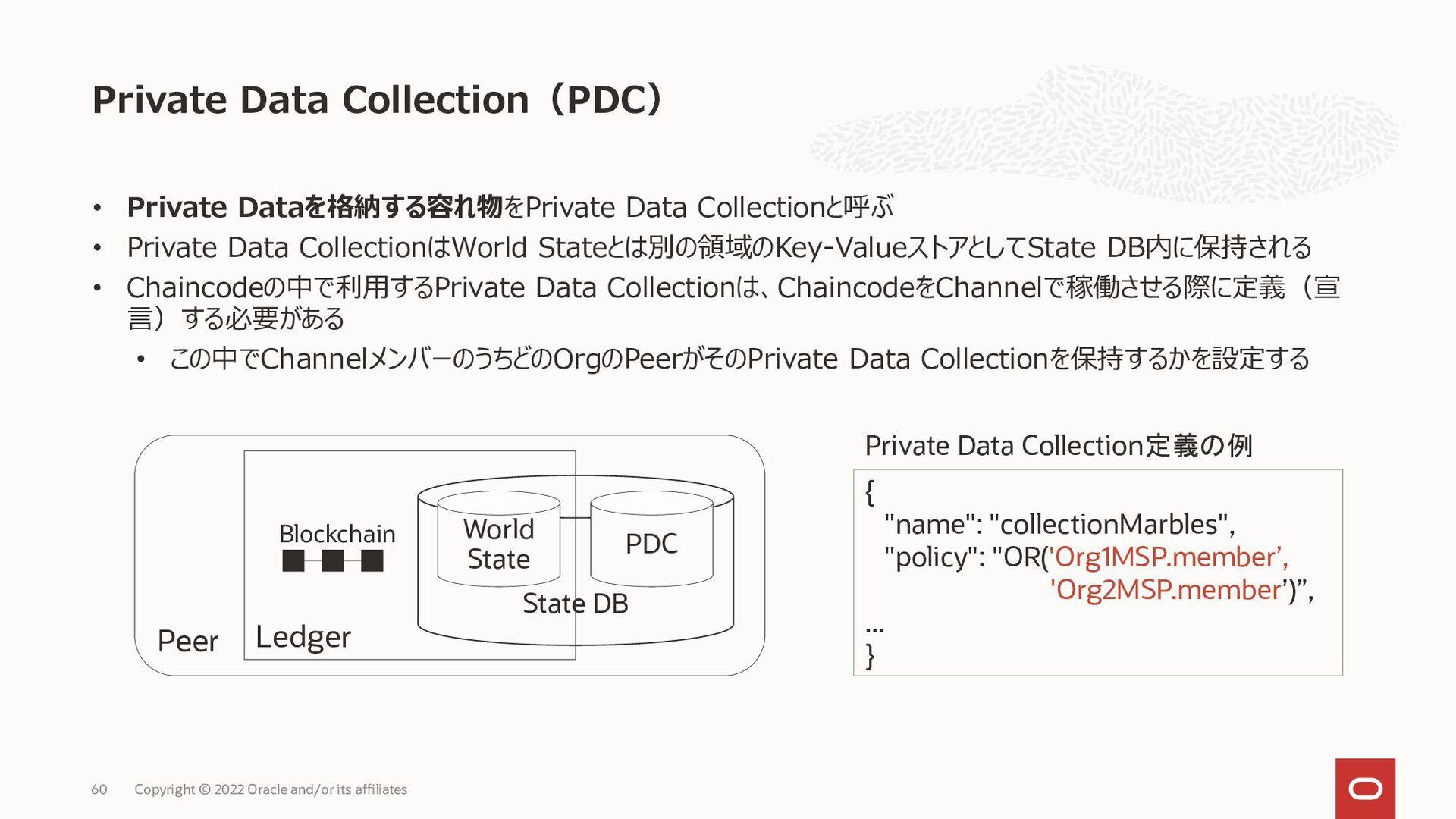 Private Dataの絡むトランザクションフローの図 Copyright © 2021 O...