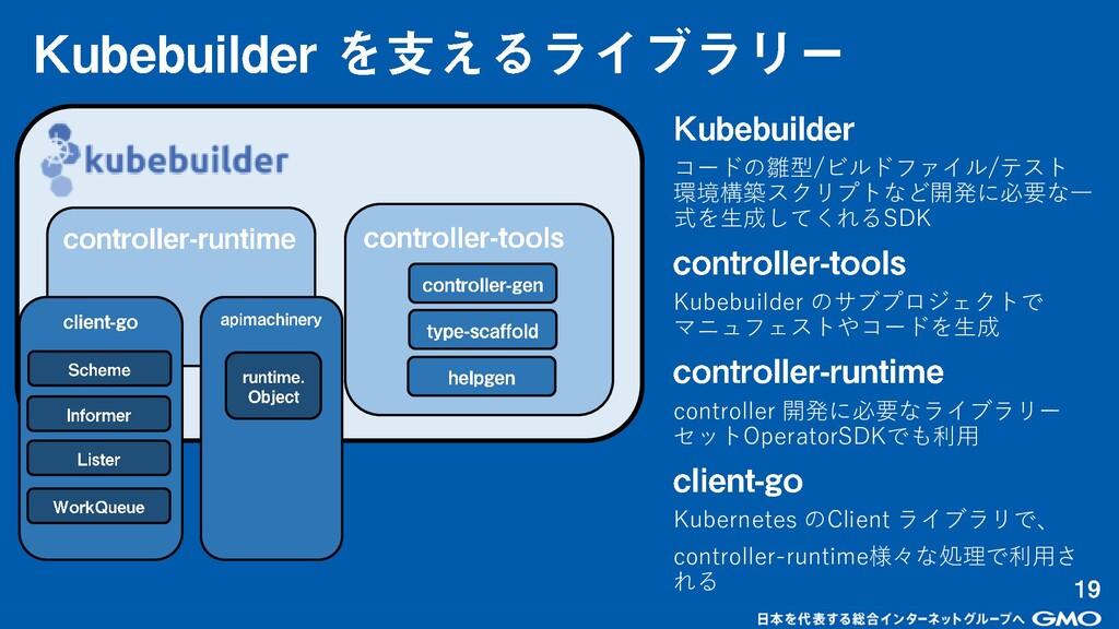 コードの雛型/ビルドファイル/テスト 環境構築スクリプトなど開発に必要な一 式を生成してくれる...