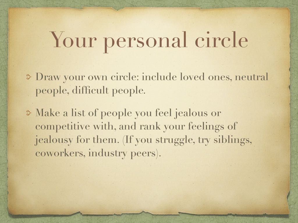 Your personal circle Draw your own circle: incl...