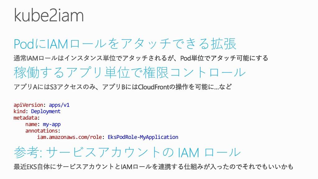 PodにIAMロールをアタッチできる拡張 稼働するアプリ単位で権限コントロール apiVers...