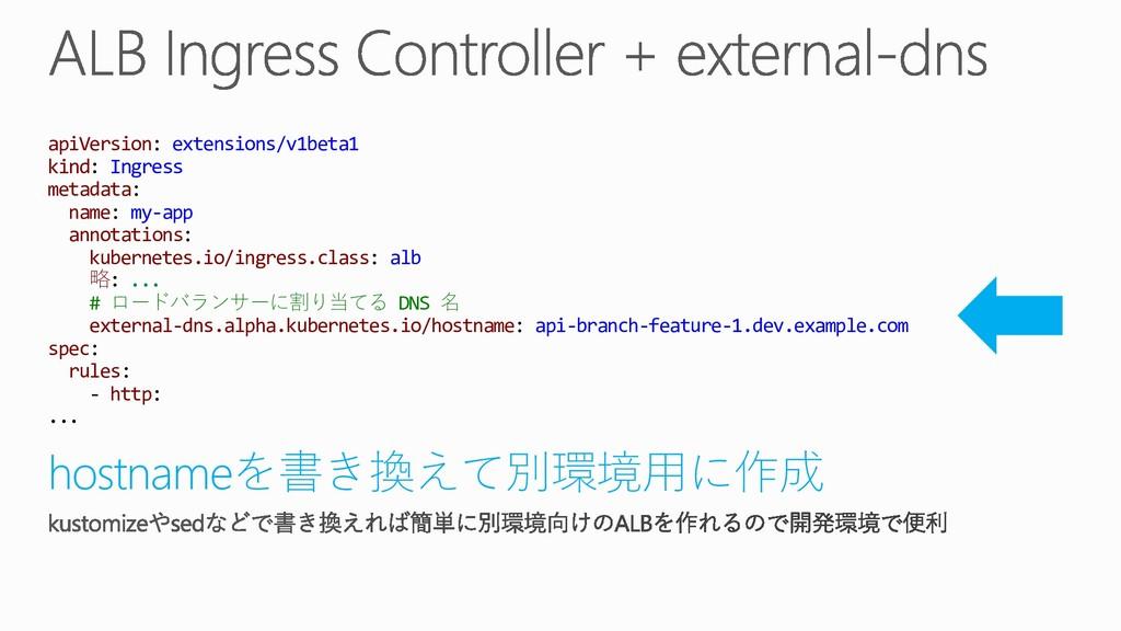 apiVersion: extensions/v1beta1 kind: Ingress me...