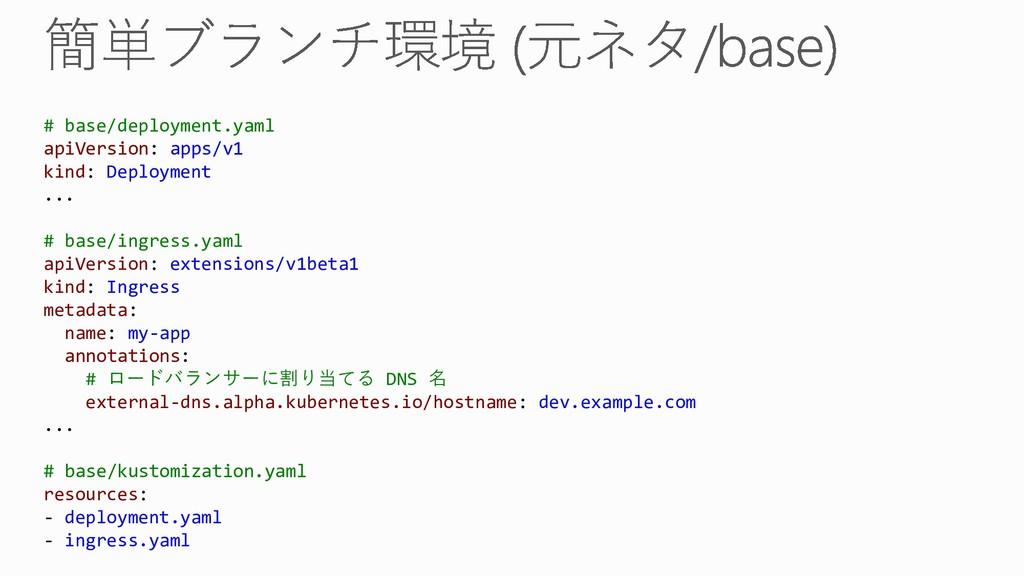 # base/deployment.yaml apiVersion: apps/v1 kind...