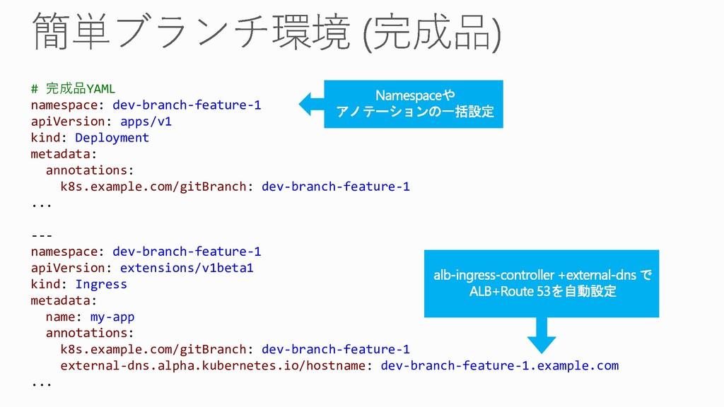 # 完成品YAML namespace: dev-branch-feature-1 apiVe...