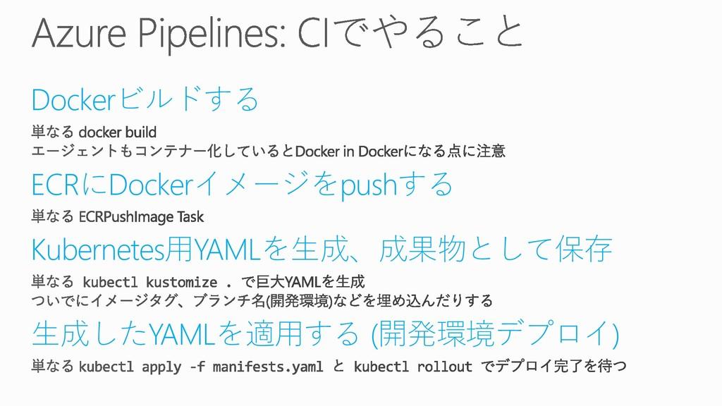 Dockerビルドする ECRにDockerイメージをpushする Kubernetes用YA...