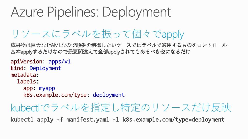リソースにラベルを振って個々でapply apiVersion: apps/v1 kind: ...