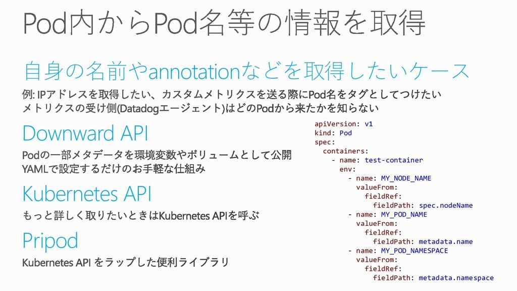 自身の名前やannotationなどを取得したいケース Downward API Kubern...