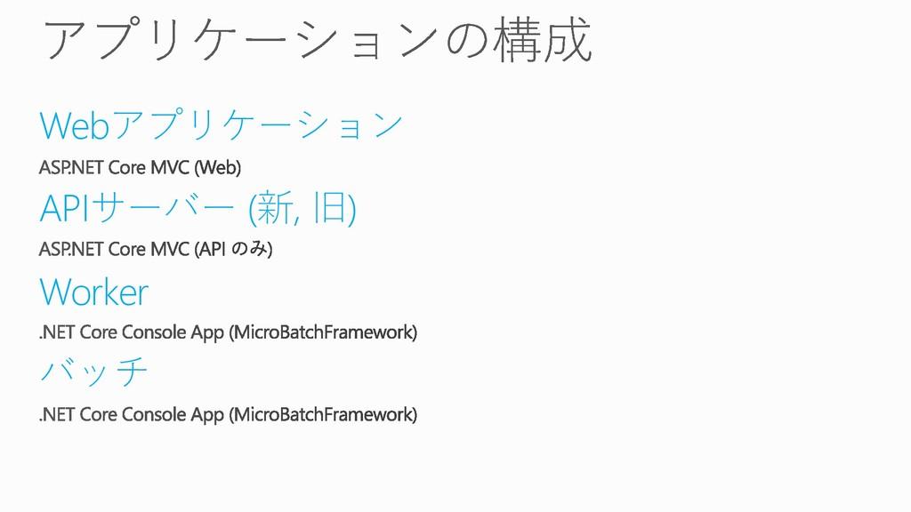 Webアプリケーション APIサーバー (新, 旧) Worker バッチ