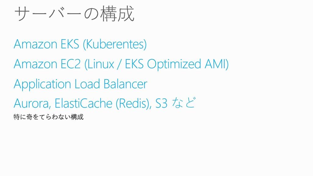 Amazon EKS (Kuberentes) Amazon EC2 (Linux / EKS...