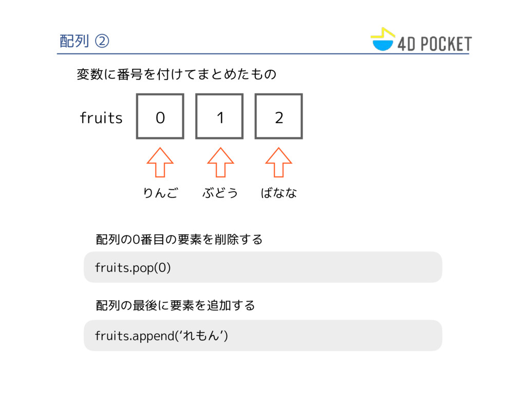 配列 ② 変数に番号を付けてまとめたもの fruits 0 1 2 りんご ぶどう ばなな f...