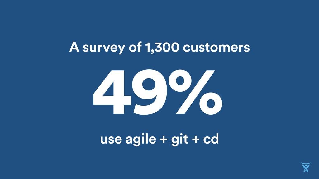 A survey of 1,300 customers use agile + git + c...