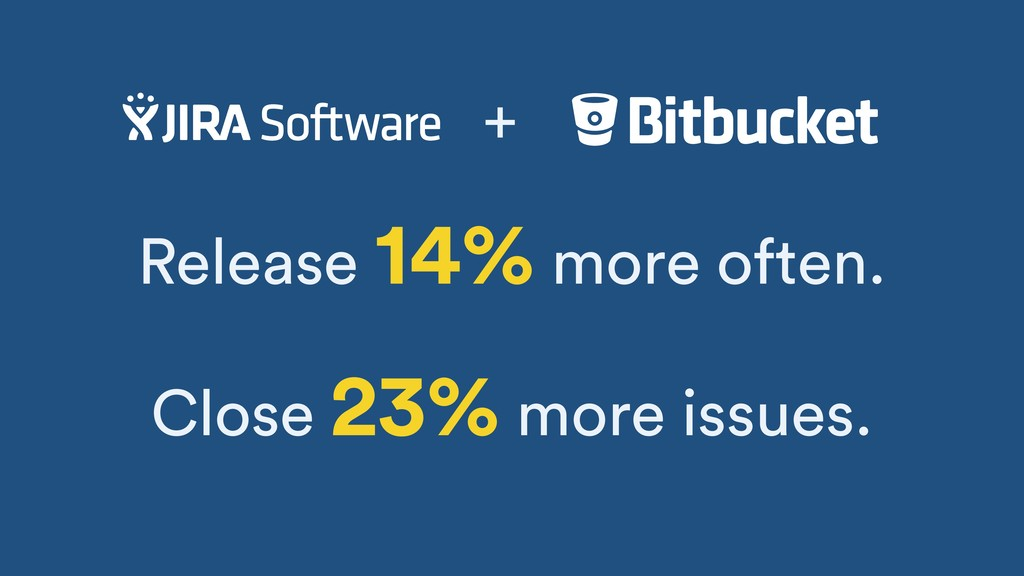 + Release 14% more often. Close 23% more issues.
