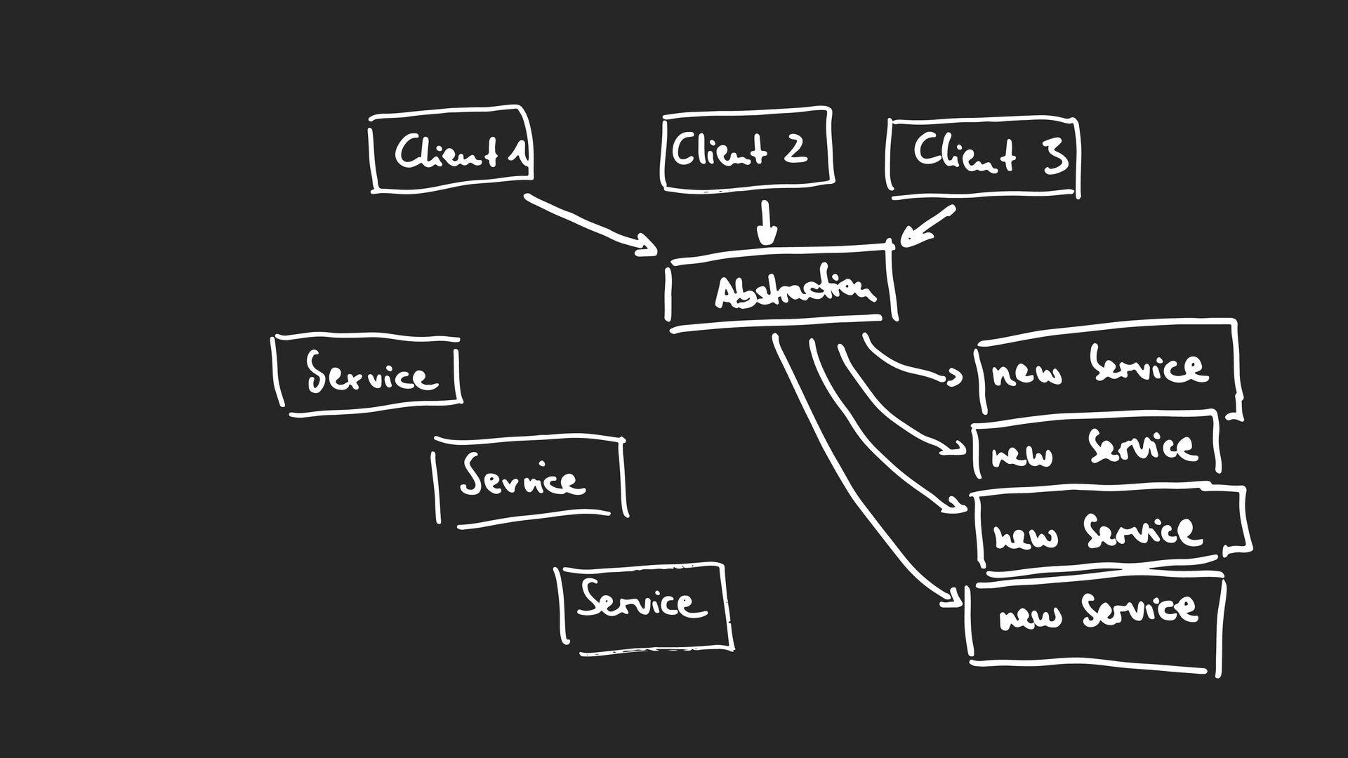 Kolumne: DevOps Stories von Konstantin Diener j...