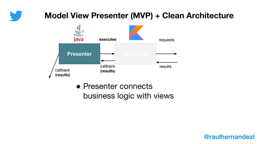 Presenter Use Case Model View Presenter (MVP) +...