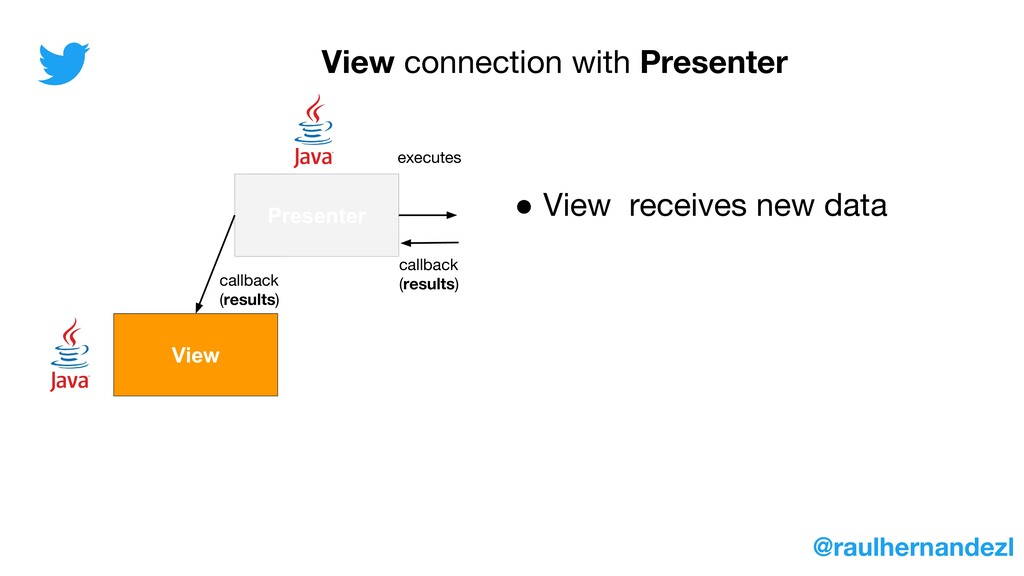 Presenter View View connection with Presenter @...