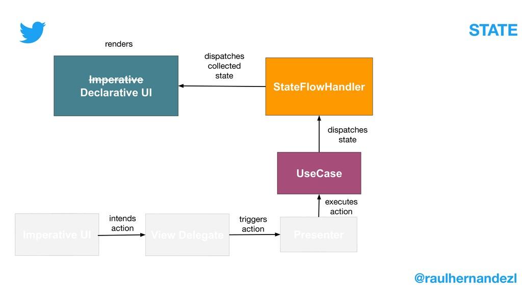 @raulhernandezl Imperative Declarative UI State...