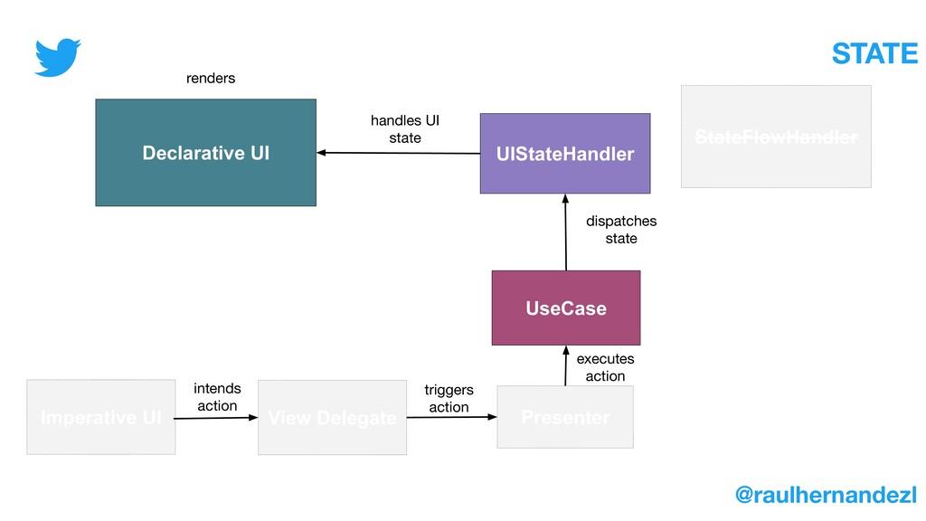 @raulhernandezl Declarative UI UseCase dispatch...