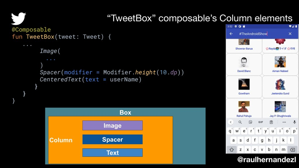 """TweetBox"" composable's Column elements @Compos..."