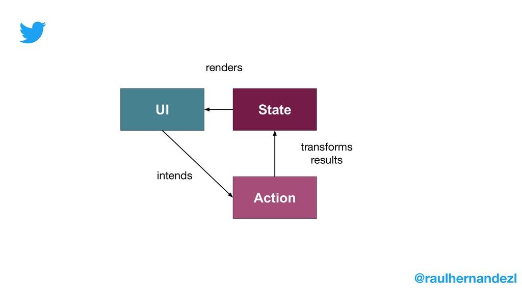 @raulhernandezl UI State Action transforms resu...