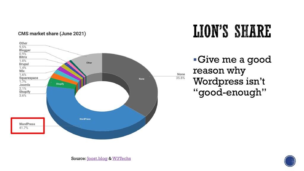 """▪Give me a good reason why Wordpress isn't """"goo..."""