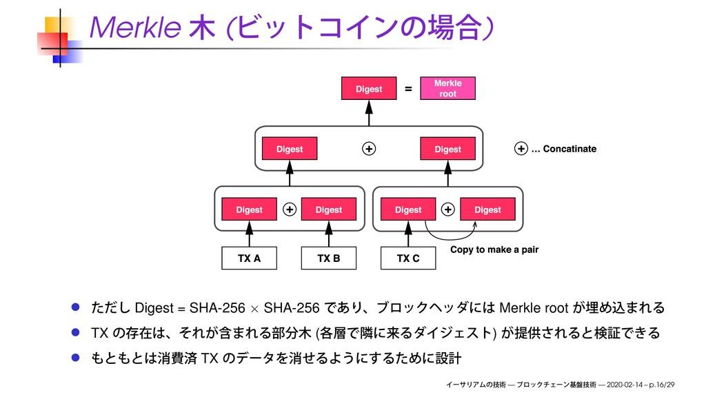 Merkle ( ) Digest = SHA-256 × SHA-256 Merkle ro...