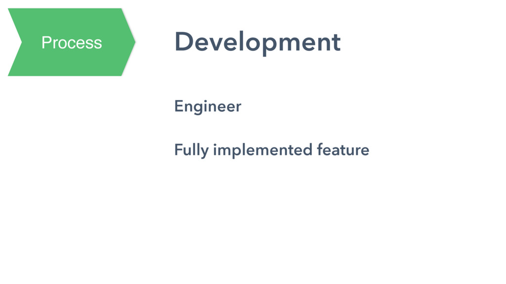 Process Development Engineer Fully implemented ...