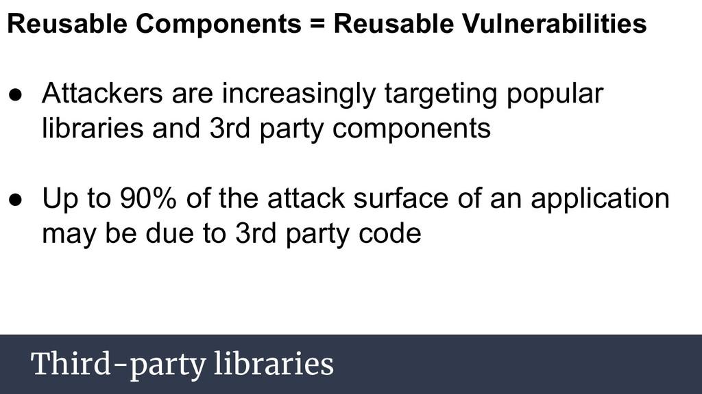Third-party libraries Reusable Components = Reu...