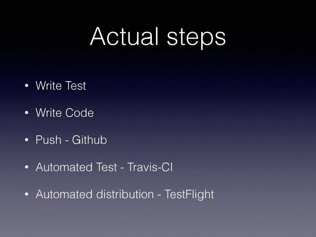 Actual steps • Write Test • Write Code • Push -...