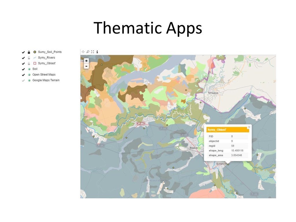 Thematic Apps