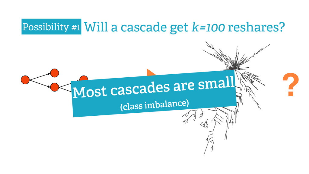 ? Most cascades are small (class imbalance) Wil...