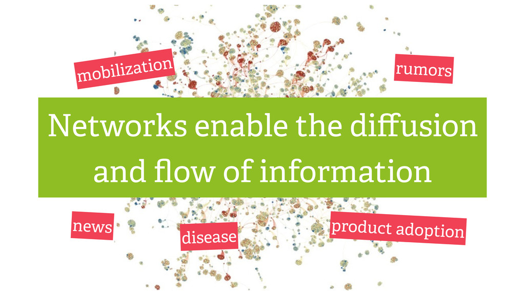 Networks enable the diffusion and flow of informa...