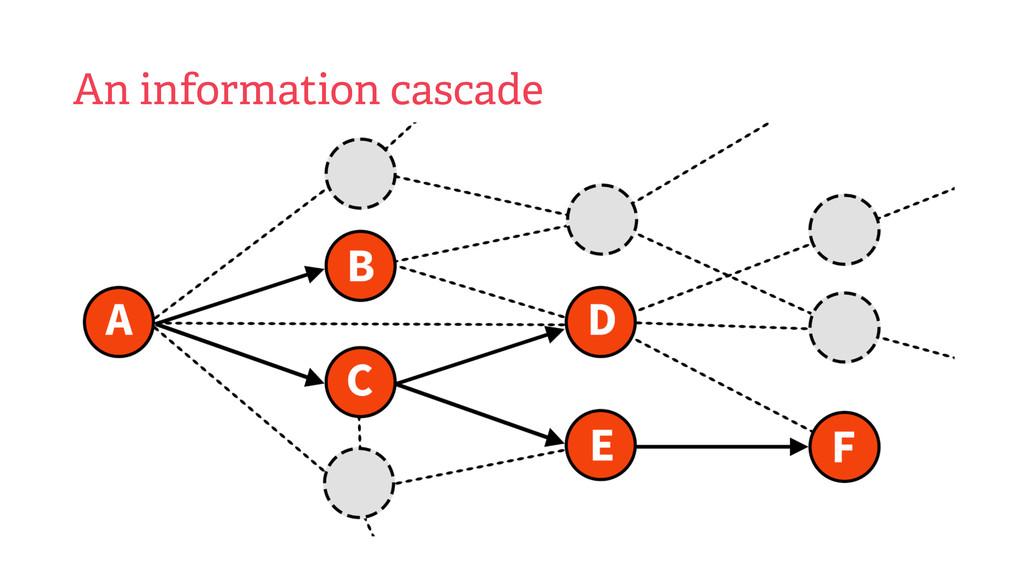 An information cascade
