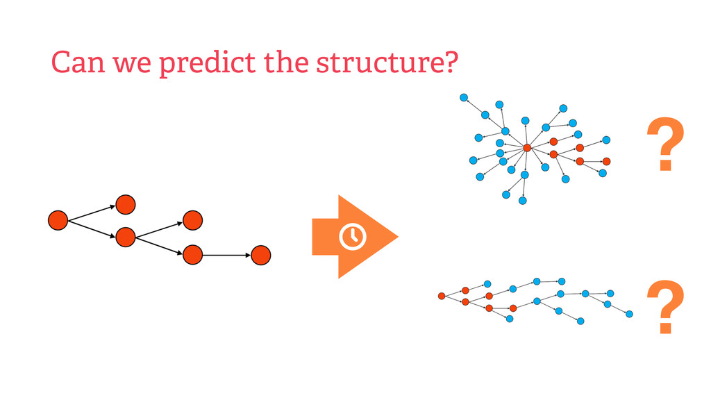 ? ? Can we predict the structure?