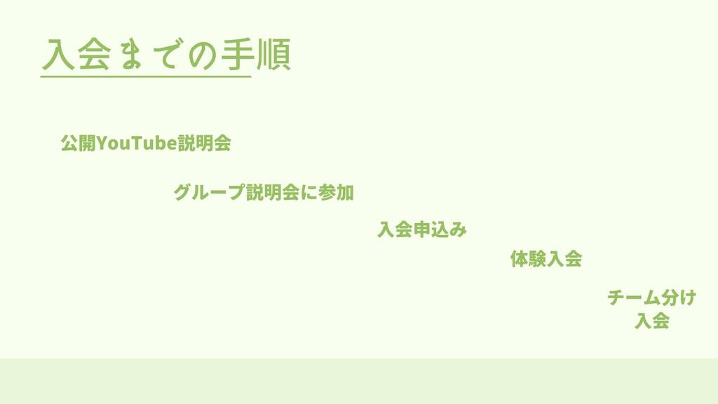 入会までの手順 公開YouTube説明会 ⼊会申込み 体験⼊会 グループ説明会に参加 チーム分...