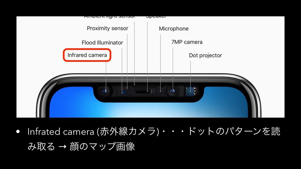 • Infrated camera (֎ઢΧϝϥ)ɾɾɾυοτͷύλʔϯΛಡ ΈऔΔ → إ...