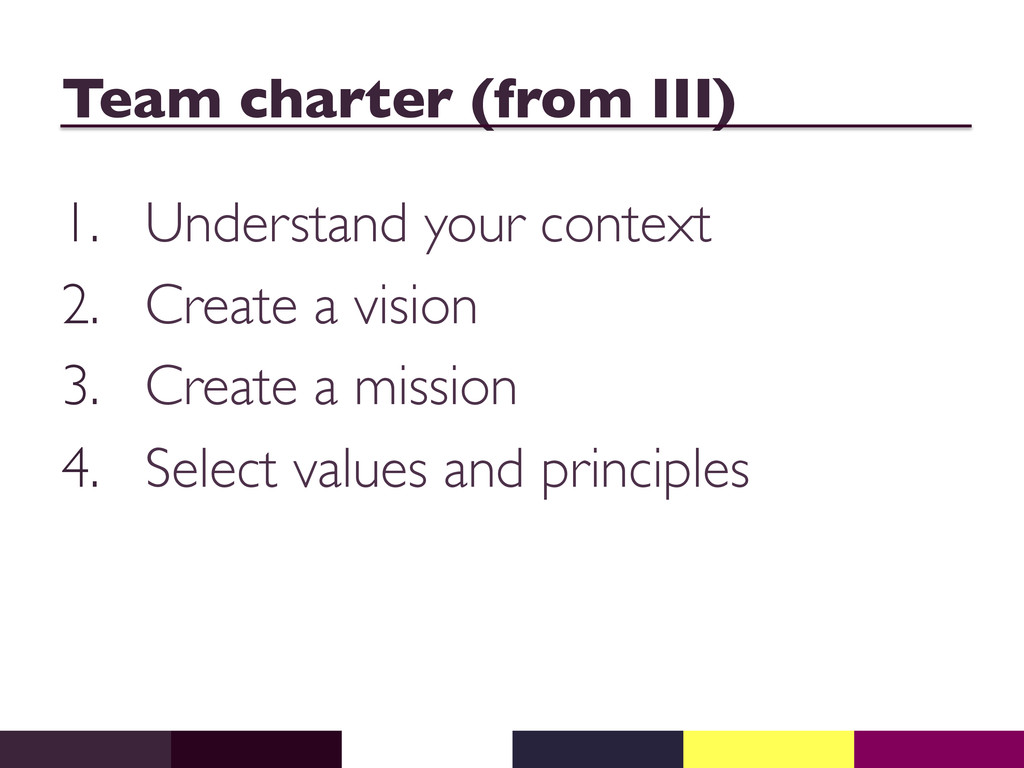 Team charter (from III)  1. Understand your ...