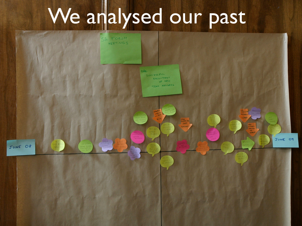 We analysed our past