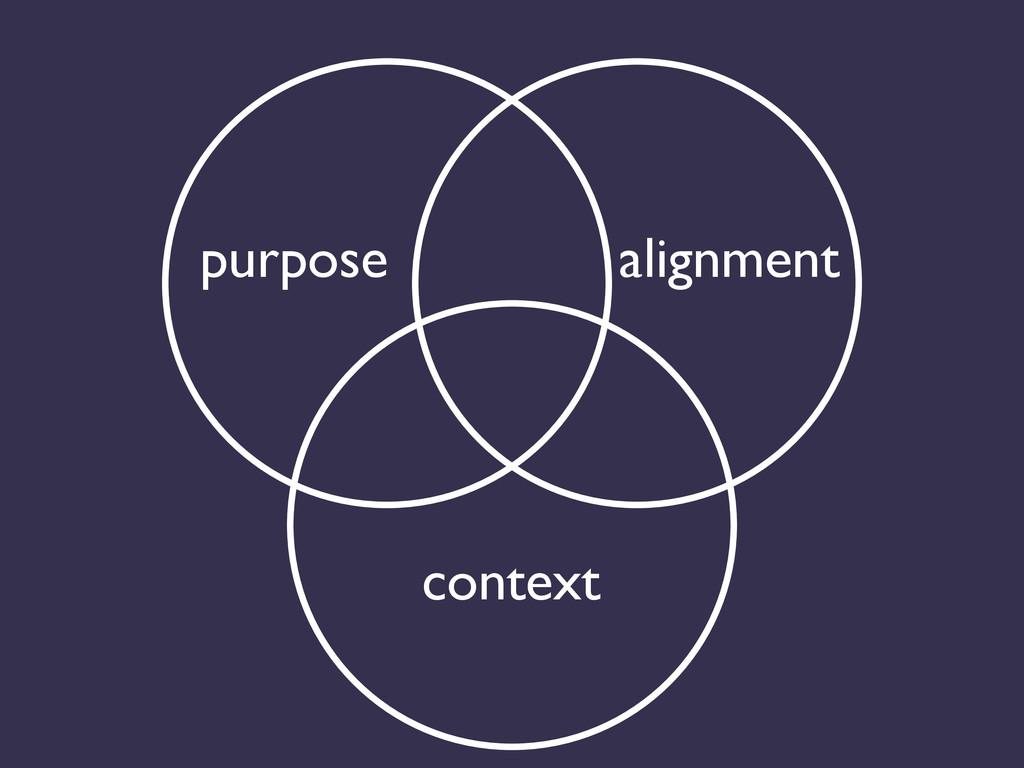 purpose  alignment  context