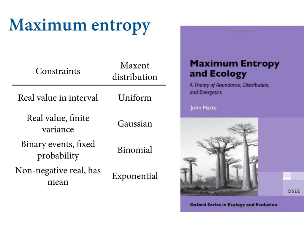 Maximum entropy Constraints Maxent distribution...