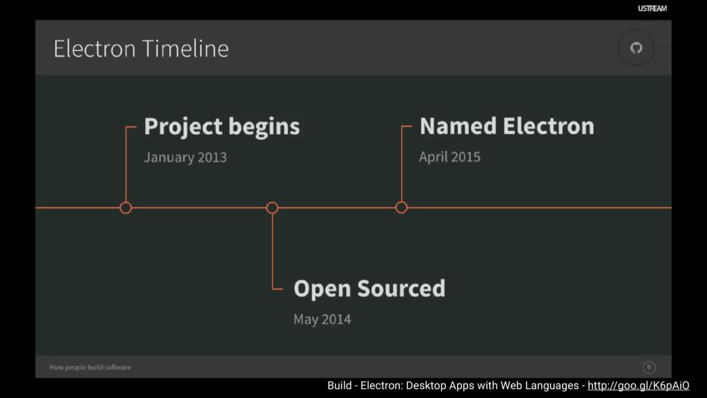 Build - Electron: Desktop Apps with Web Languag...