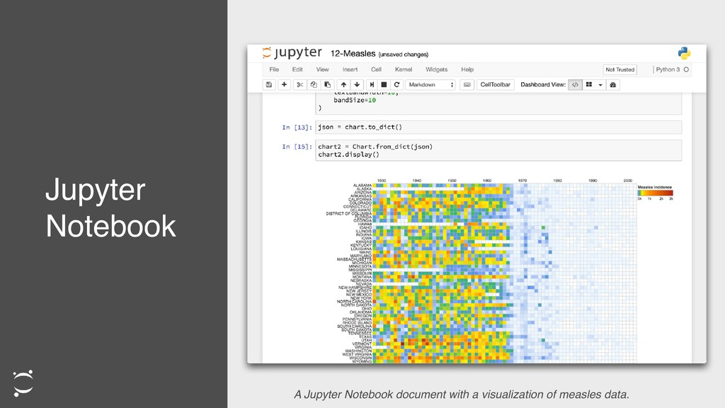 Jupyter Notebook A Jupyter Notebook document wi...