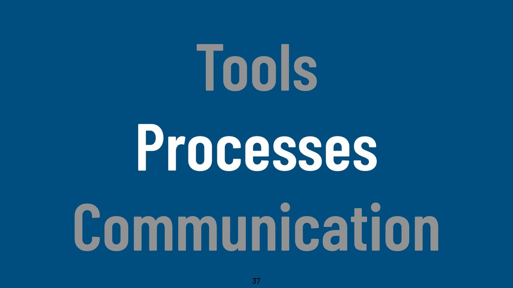 @WillingCarol Tools Processes Communication 37